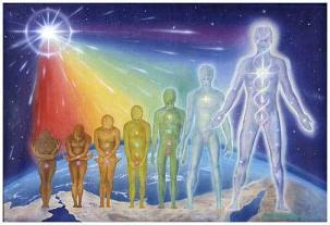 spiritual development courses